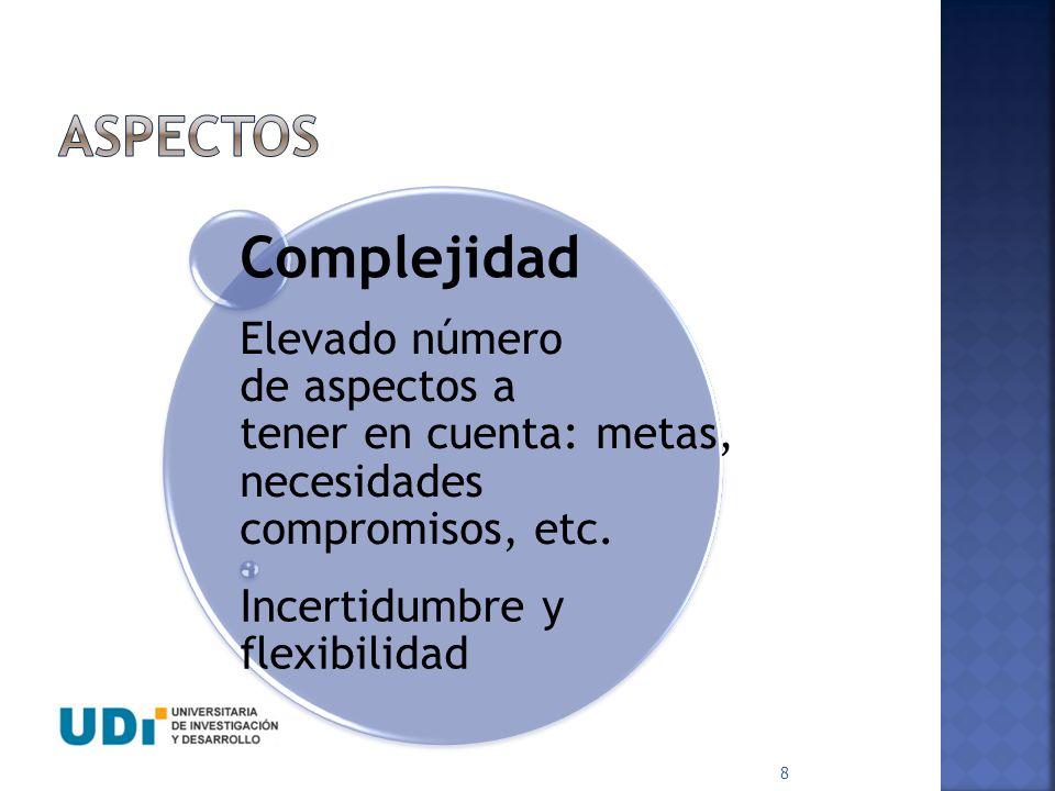 9 Desempeño Plan de vida Dimensiones: afectiva-motivacional, cognoscitiva, actuacional