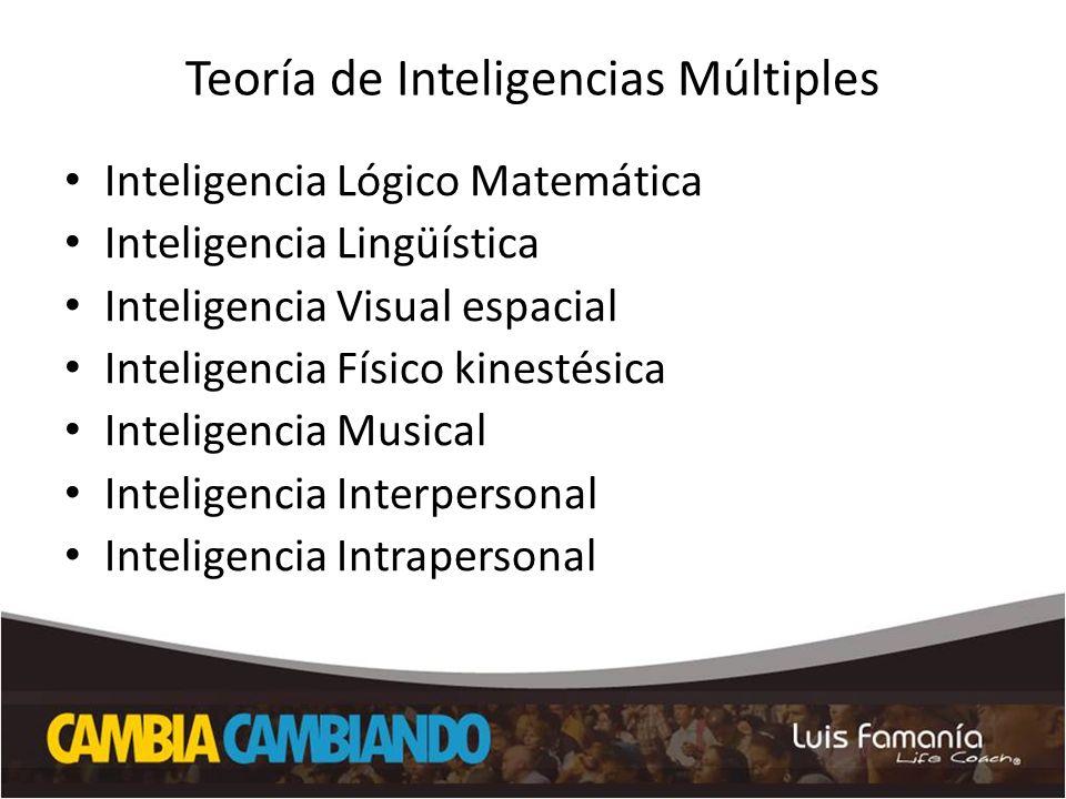 Teoría de Inteligencias Múltiples Inteligencia Lógico Matemática Inteligencia Lingüística Inteligencia Visual espacial Inteligencia Físico kinestésica Inteligencia Musical Inteligencia Interpersonal Inteligencia Intrapersonal