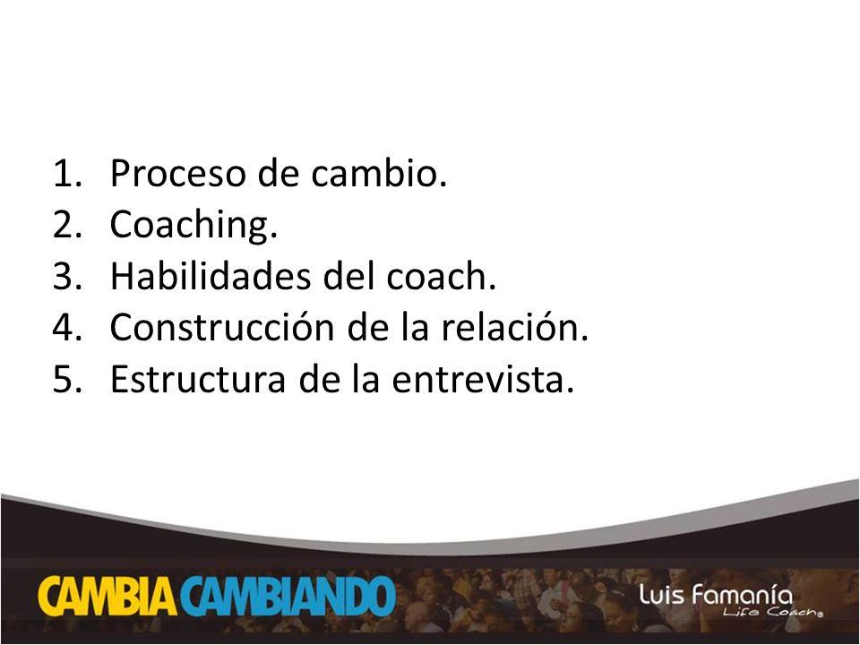 1.Proceso de cambio. 2.Coaching. 3.Habilidades del coach. 4.Construcción de la relación. 5.Estructura de la entrevista.