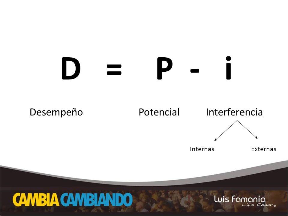 D = P - i Desempeño PotencialInterferencia InternasExternas