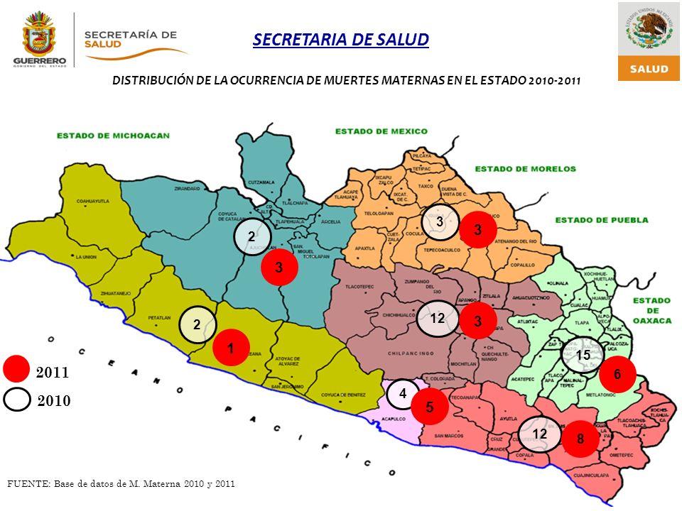 SECRETARIA DE SALUD 2 FUENTE: Base de datos de M. Materna 2010 y 2011 2010 3 4 2 12 15 3 1 3 3 5 8 6 2011 DISTRIBUCIÓN DE LA OCURRENCIA DE MUERTES MAT