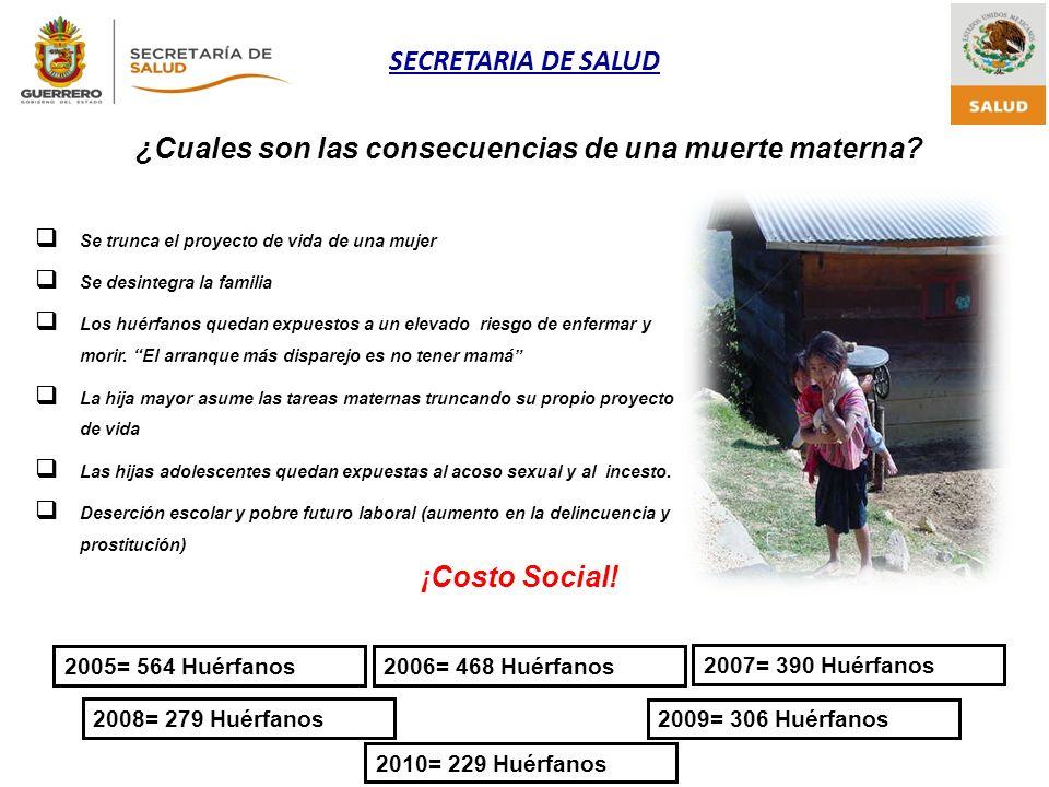 SECRETARIA DE SALUD Se trunca el proyecto de vida de una mujer Se desintegra la familia Los huérfanos quedan expuestos a un elevado riesgo de enfermar