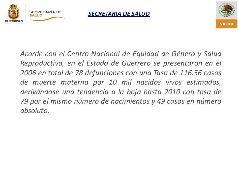 SECRETARIA DE SALUD Acorde con el Centro Nacional de Equidad de Género y Salud Reproductiva, en el Estado de Guerrero se presentaron en el 2006 en tot