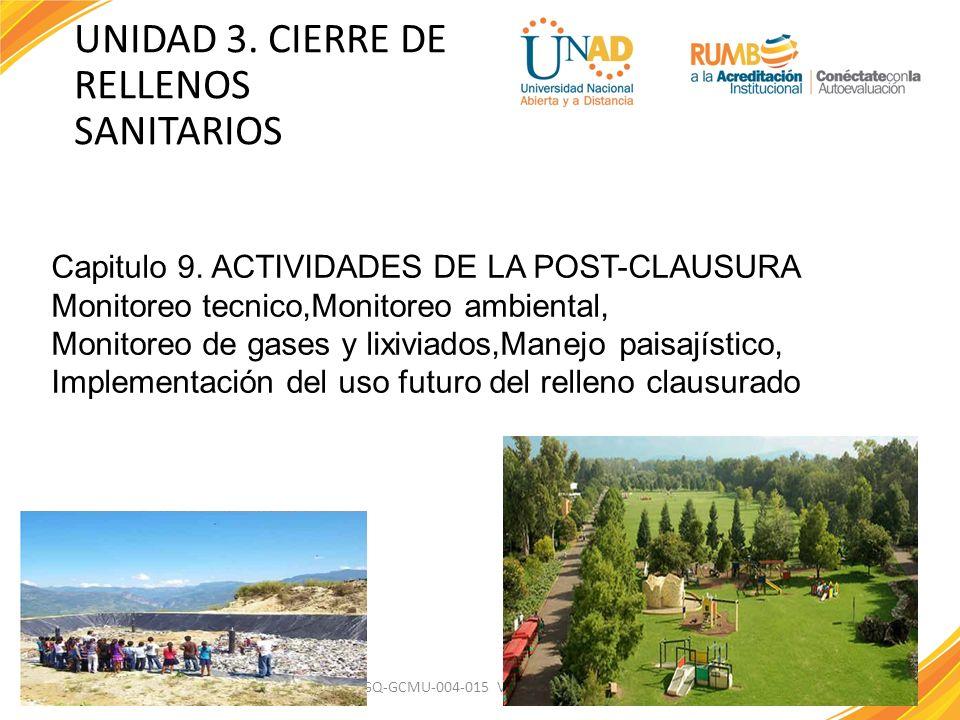 FI-GQ-GCMU-004-015 V.001-17-04-2013 UNIDAD 3. CIERRE DE RELLENOS SANITARIOS CAPITULO 7.