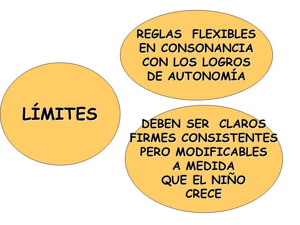 LÍMITES REGLAS FLEXIBLES EN CONSONANCIA CON LOS LOGROS DE AUTONOMÍA DEBEN SER CLAROS FIRMES CONSISTENTES PERO MODIFICABLES A MEDIDA QUE EL NIÑO CRECE