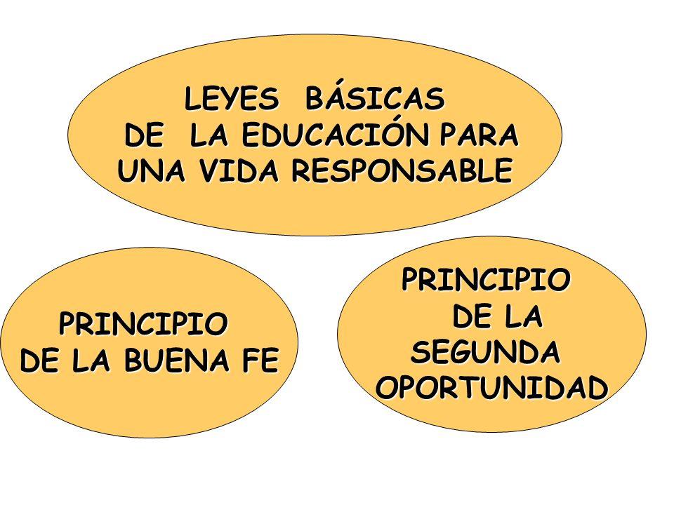 LEYES BÁSICAS DE LA EDUCACIÓN PARA DE LA EDUCACIÓN PARA UNA VIDA RESPONSABLE PRINCIPIO DE LA BUENA FE PRINCIPIO DE LA DE LASEGUNDAOPORTUNIDAD