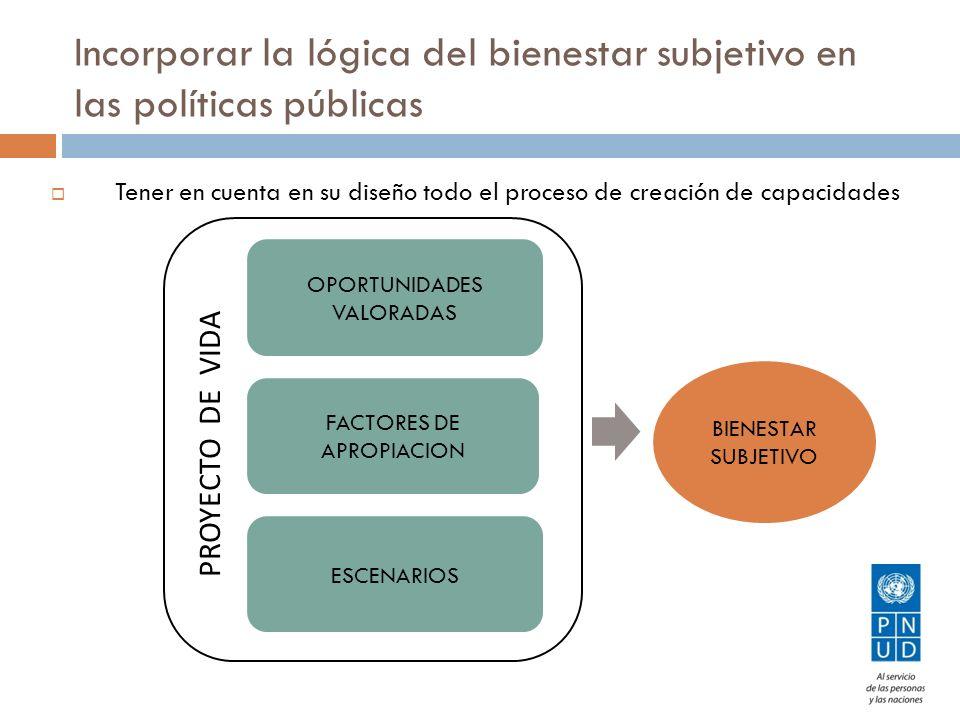 Incorporar la lógica del bienestar subjetivo en las políticas públicas Tener en cuenta en su diseño todo el proceso de creación de capacidades PROYECT