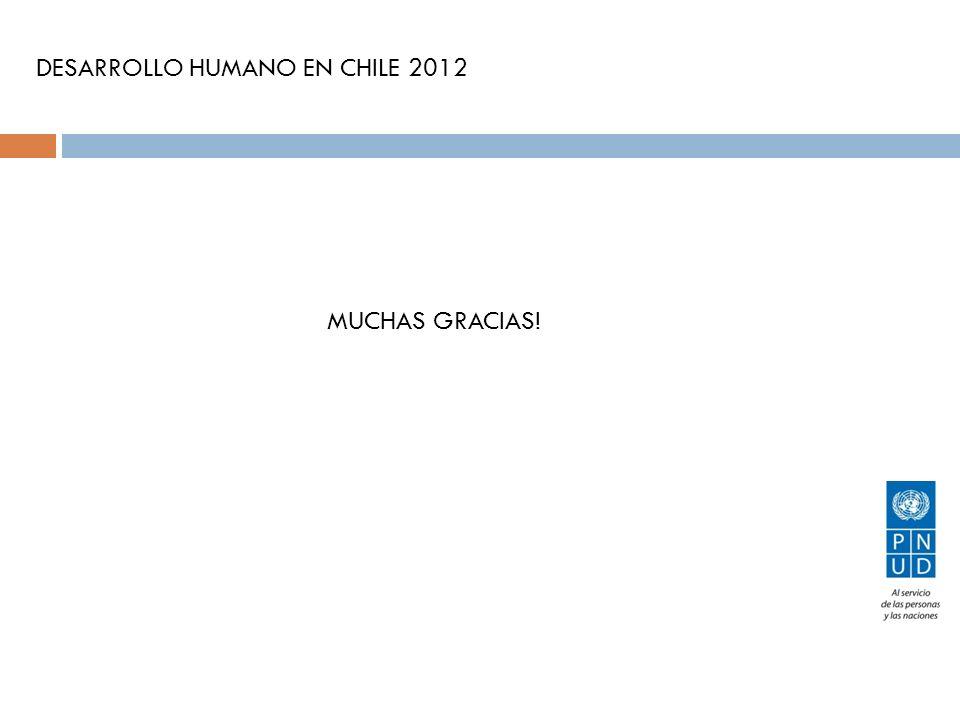 DESARROLLO HUMANO EN CHILE 2012 MUCHAS GRACIAS!
