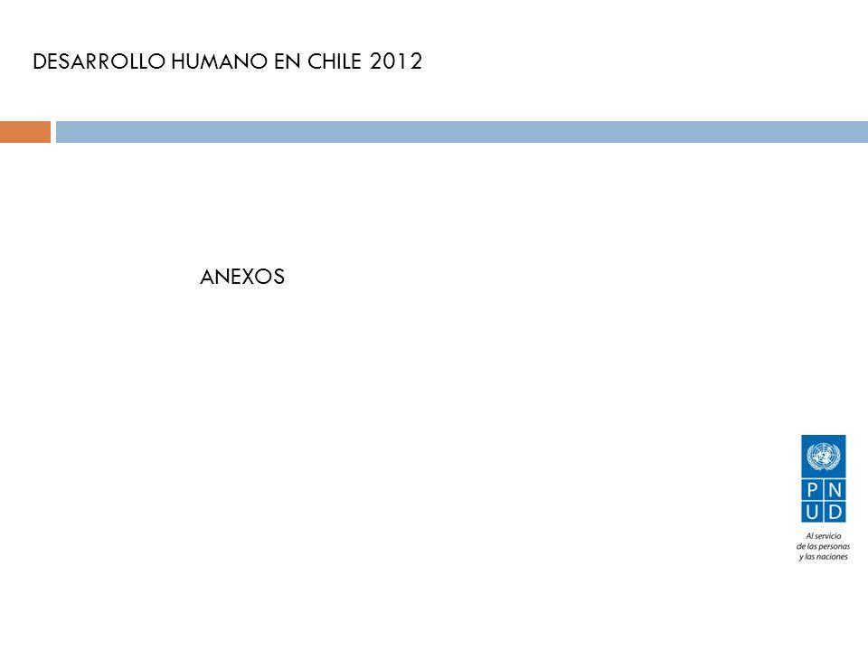 DESARROLLO HUMANO EN CHILE 2012 ANEXOS