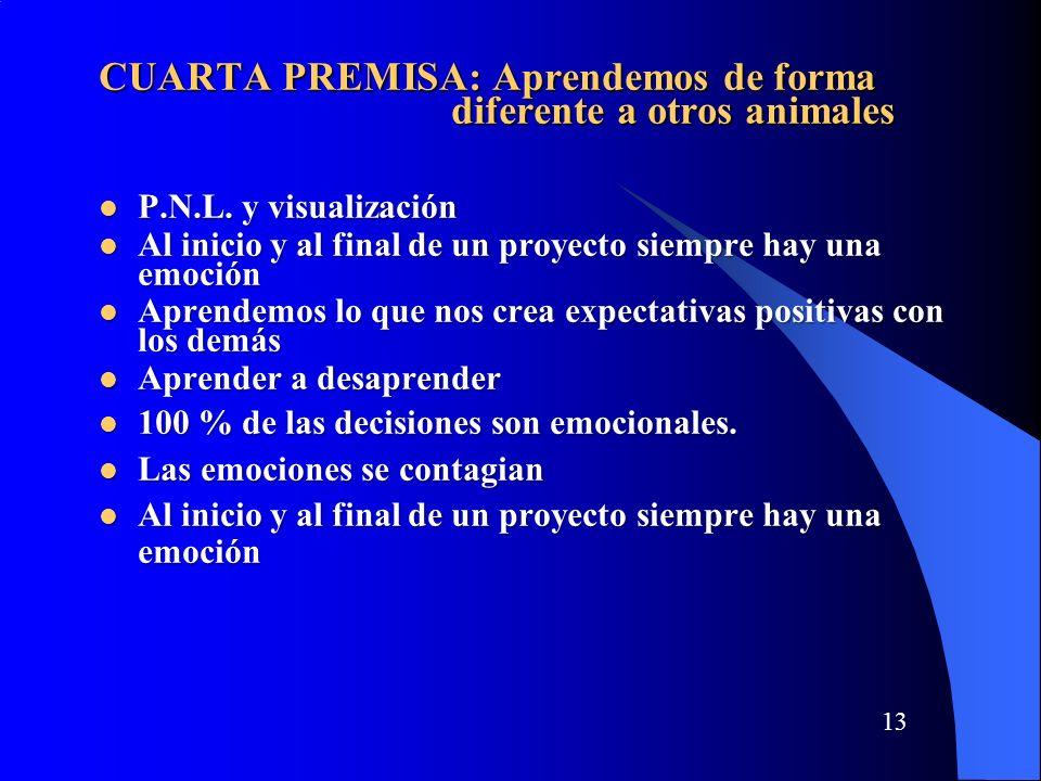 13 CUARTA PREMISA: Aprendemos de forma diferente a otros animales P.N.L.