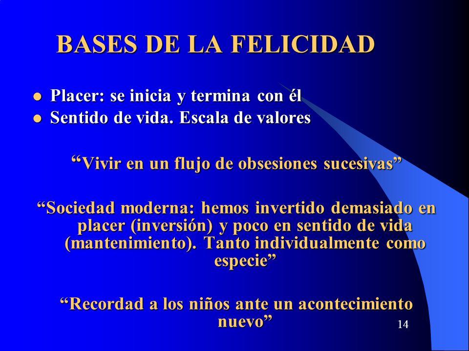 14 BASES DE LA FELICIDAD Placer: se inicia y termina con él Placer: se inicia y termina con él Sentido de vida.