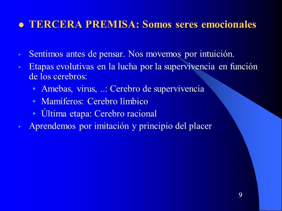 9 TERCERA PREMISA: Somos seres emocionales TERCERA PREMISA: Somos seres emocionales Sentimos antes de pensar.