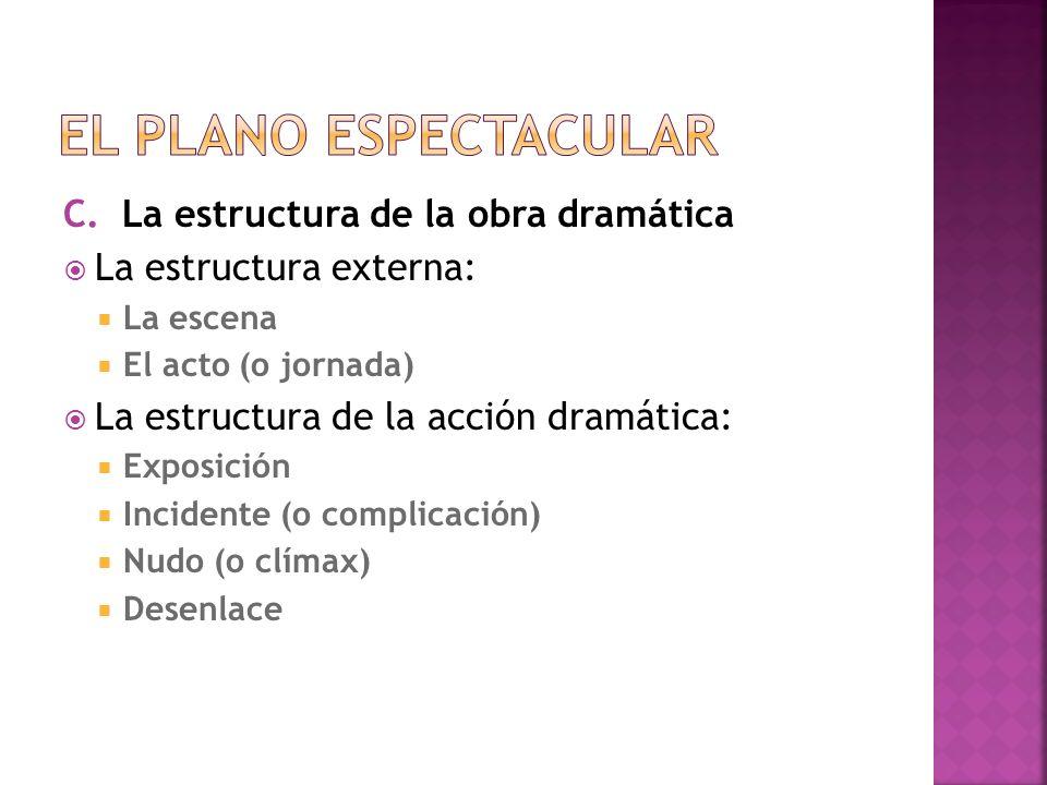 C.La estructura de la obra dramática La estructura externa: La escena El acto (o jornada) La estructura de la acción dramática: Exposición Incidente (