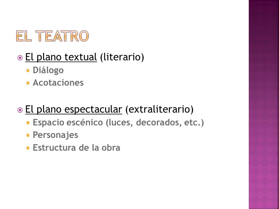 El plano textual (literario) Diálogo Acotaciones El plano espectacular (extraliterario) Espacio escénico (luces, decorados, etc.) Personajes Estructur