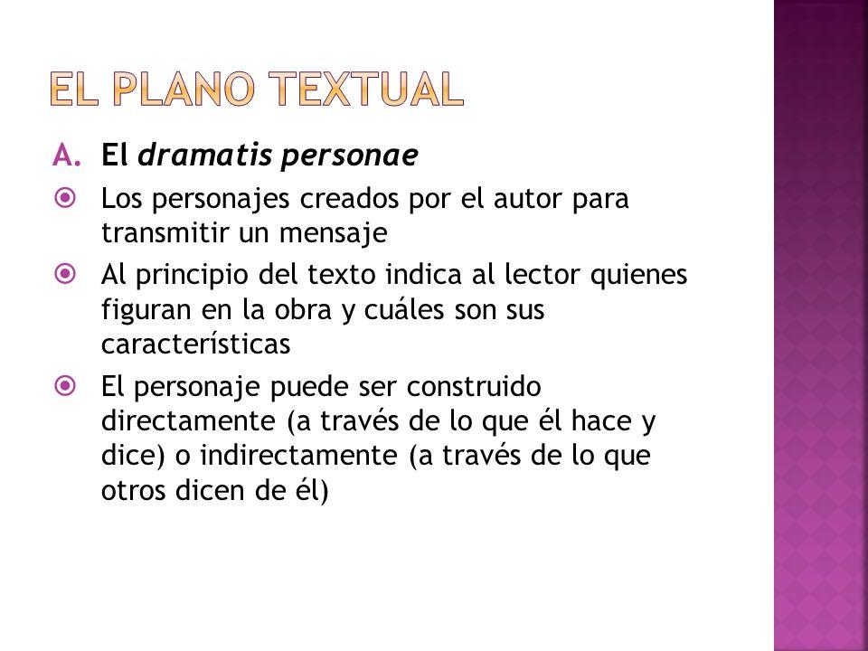 A.El dramatis personae Los personajes creados por el autor para transmitir un mensaje Al principio del texto indica al lector quienes figuran en la ob