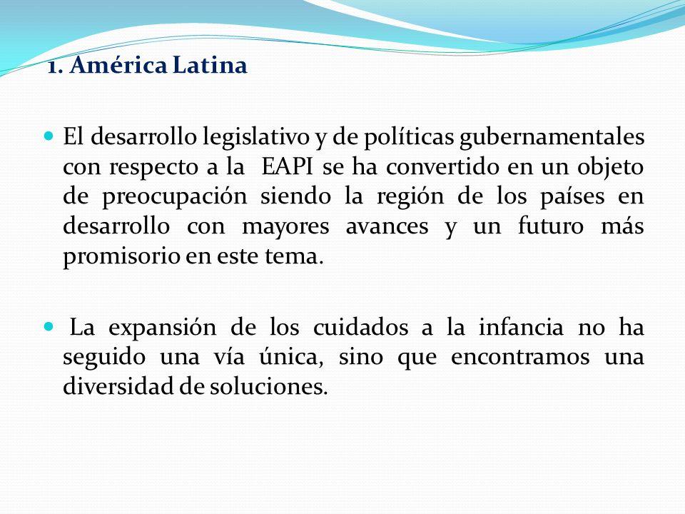 1. América Latina El desarrollo legislativo y de políticas gubernamentales con respecto a la EAPI se ha convertido en un objeto de preocupación siendo