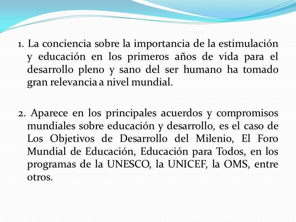 1. La conciencia sobre la importancia de la estimulación y educación en los primeros años de vida para el desarrollo pleno y sano del ser humano ha to