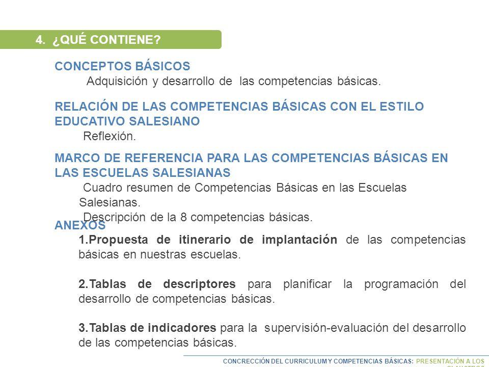 ANEXOS 1.Propuesta de itinerario de implantación de las competencias básicas en nuestras escuelas.