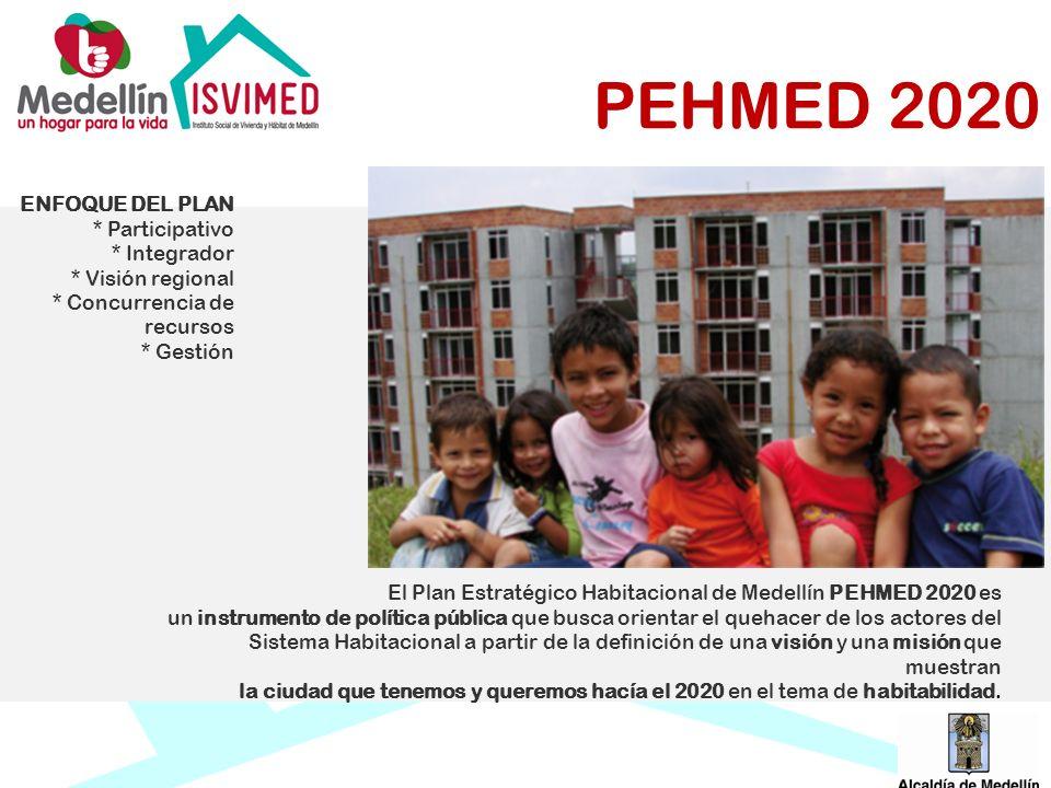 PEHMED 2020 ENFOQUE DEL PLAN * Participativo * Integrador * Visión regional * Concurrencia de recursos * Gestión El Plan Estratégico Habitacional de M