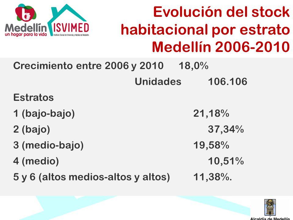 Crecimiento entre 2006 y 201018,0% Unidades106.106 Estratos 1 (bajo-bajo)21,18% 2 (bajo)37,34% 3 (medio-bajo) 19,58% 4 (medio) 10,51% 5 y 6 (altos med