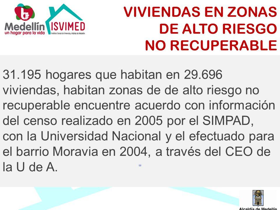 VIVIENDAS EN ZONAS DE ALTO RIESGO NO RECUPERABLE 31.195 hogares que habitan en 29.696 viviendas, habitan zonas de de alto riesgo no recuperable encuen