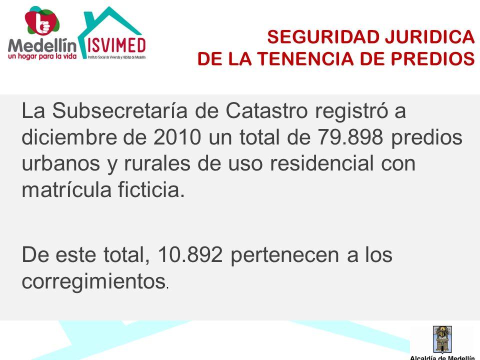 La Subsecretaría de Catastro registró a diciembre de 2010 un total de 79.898 predios urbanos y rurales de uso residencial con matrícula ficticia. De e