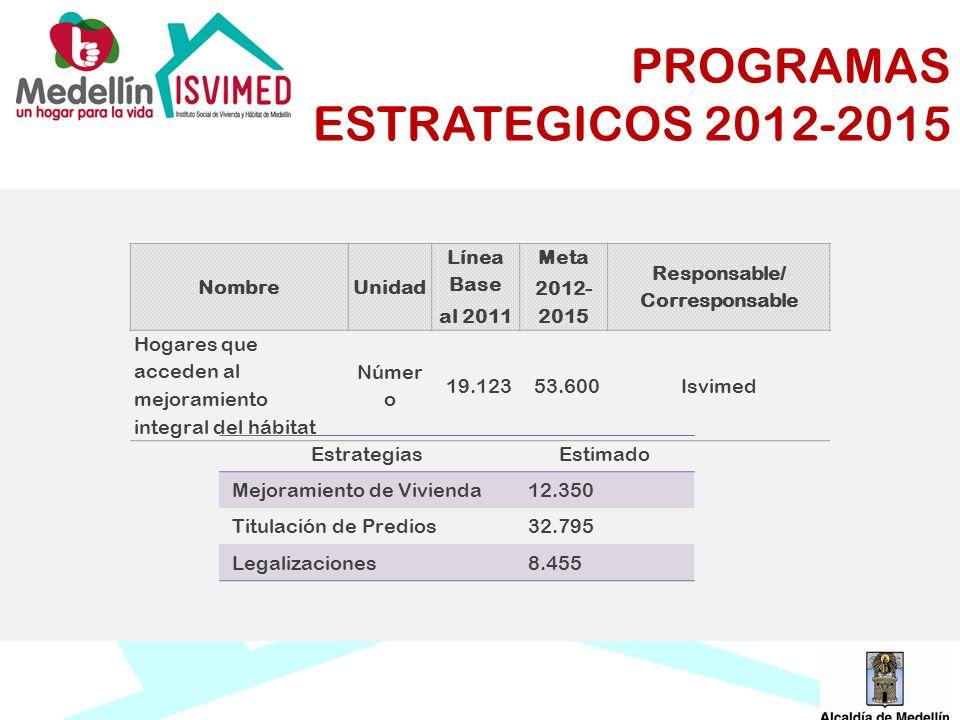 NombreUnidad Línea Base al 2011 Meta 2012- 2015 Responsable/ Corresponsable Hogares que acceden al mejoramiento integral del hábitat Númer o 19.12353.