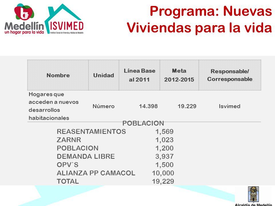 Programa: Nuevas Viviendas para la vida NombreUnidad Línea Base al 2011 Meta 2012-2015 Responsable/ Corresponsable Hogares que acceden a nuevos desarr