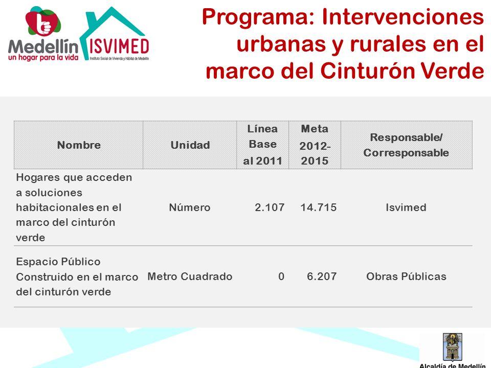Programa: Intervenciones urbanas y rurales en el marco del Cinturón Verde NombreUnidad Línea Base al 2011 Meta 2012- 2015 Responsable/ Corresponsable