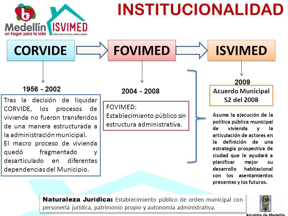 CORVIDE FOVIMED ISVIMED 1956 - 2002 2004 - 2008 2009 Tras la decisión de liquidar CORVIDE, los procesos de vivienda no fueron transferidos de una mane