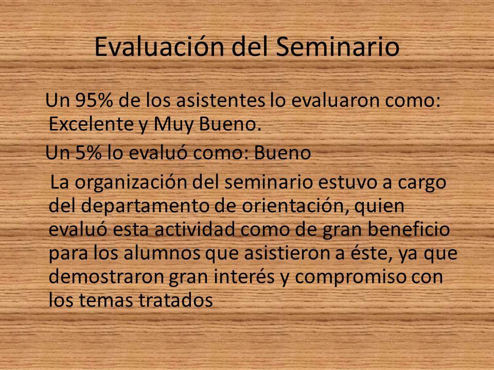 Evaluación del Seminario Un 95% de los asistentes lo evaluaron como: Excelente y Muy Bueno.