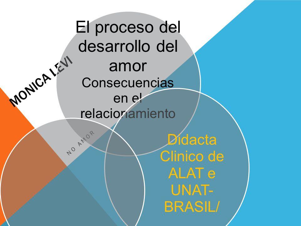 MONICA LEVI NO AMOR El proceso del desarrollo del amor Consecuencias en el relacionamiento Didacta Clinico de ALAT e UNAT- BRASIL/
