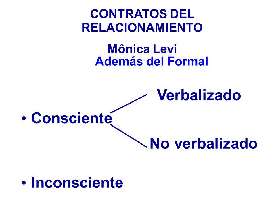 CONTRATOS DEL RELACIONAMIENTO Mônica Levi Inconsciente Consciente Verbalizado No verbalizado Además del Formal 9
