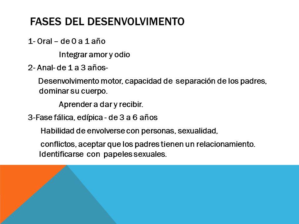 FASES DEL DESENVOLVIMENTO 1- Oral – de 0 a 1 año Integrar amor y odio 2- Anal- de 1 a 3 años- Desenvolvimento motor, capacidad de separación de los pa