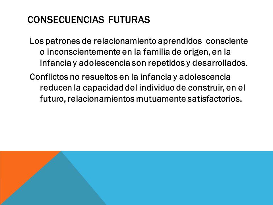 CONSECUENCIAS FUTURAS Los patrones de relacionamiento aprendidos consciente o inconscientemente en la familia de origen, en la infancia y adolescencia