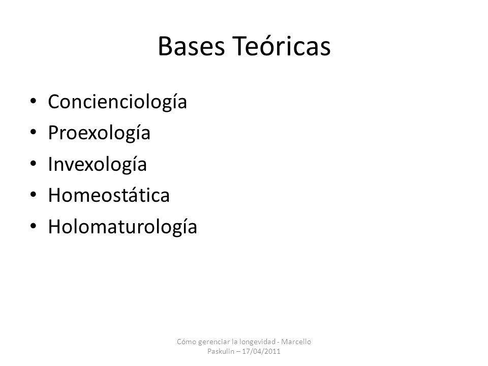 Bases Teóricas Concienciología Proexología Invexología Homeostática Holomaturología Cómo gerenciar la longevidad - Marcello Paskulin – 17/04/2011