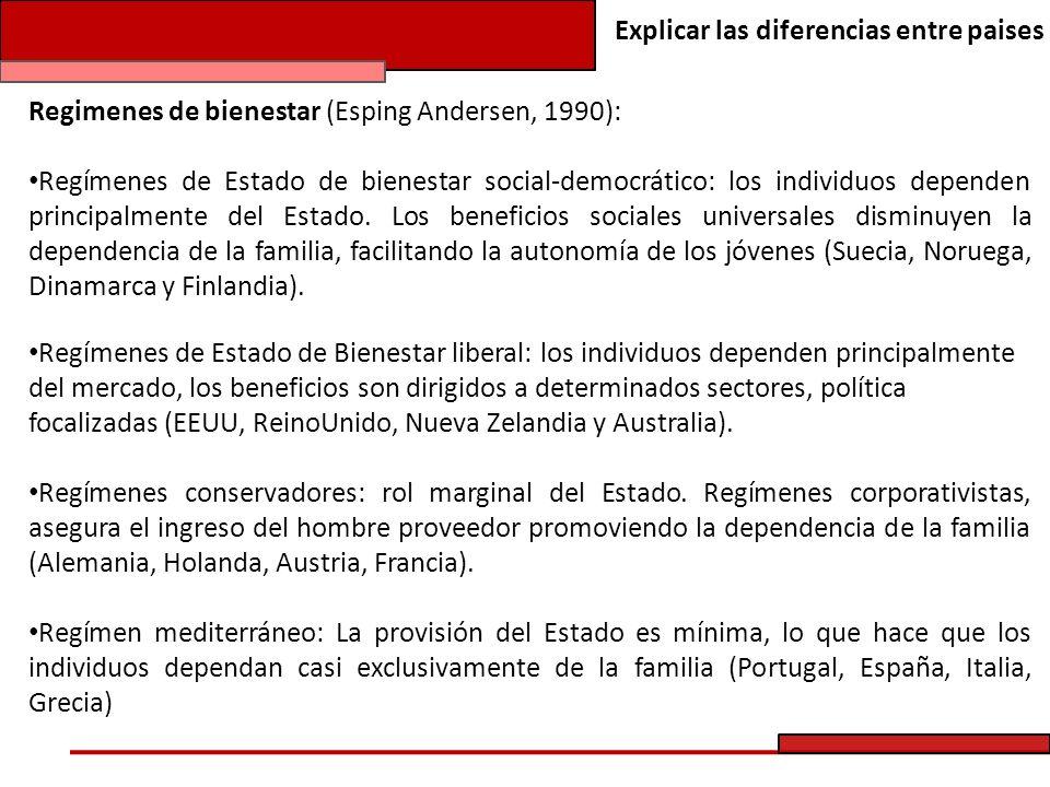 Regimenes de bienestar (Esping Andersen, 1990): Regímenes de Estado de bienestar social-democrático: los individuos dependen principalmente del Estado