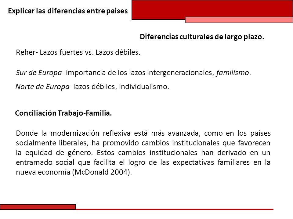 Diferencias culturales de largo plazo. Reher- Lazos fuertes vs. Lazos débiles. Sur de Europa- importancia de los lazos intergeneracionales, familismo.