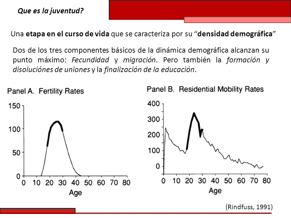 Que es la juventud? Una etapa en el curso de vida que se caracteriza por su densidad demográfica Dos de los tres componentes básicos de la dinámica de