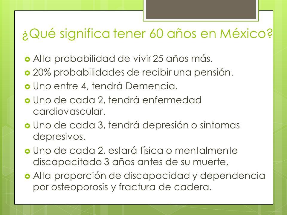 ¿Qué significa tener 60 años en México? Alta probabilidad de vivir 25 años más. 20% probabilidades de recibir una pensión. Uno entre 4, tendrá Demenci