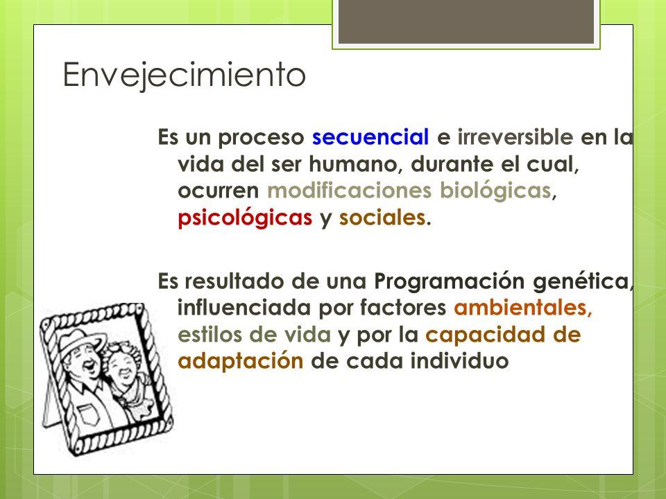 Envejecimiento Es un proceso secuencial e irreversible en la vida del ser humano, durante el cual, ocurren modificaciones biológicas, psicológicas y sociales.