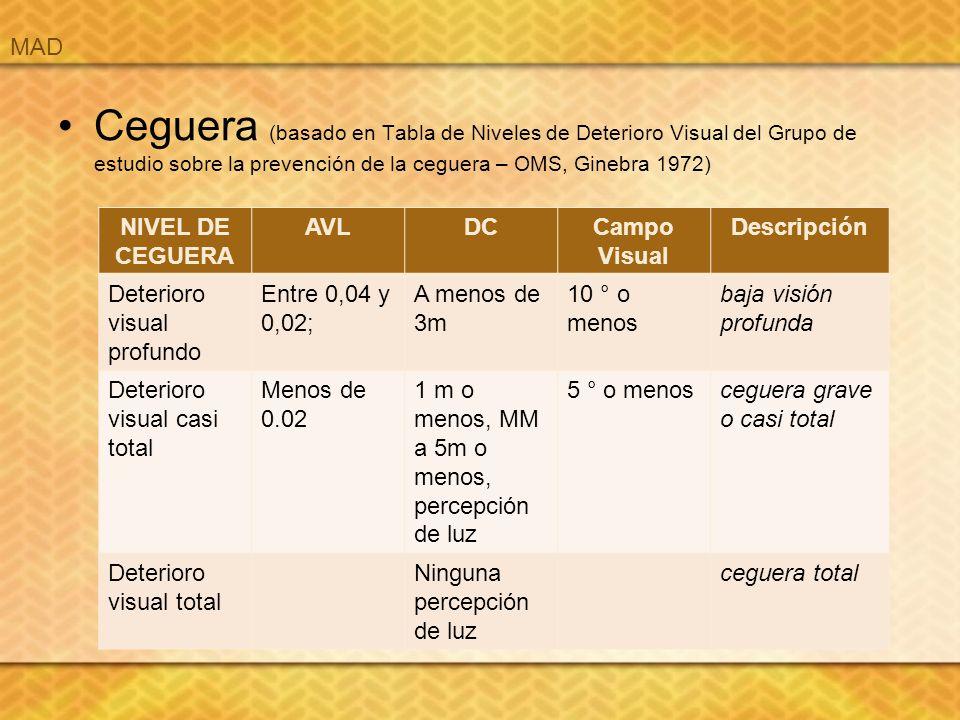 Ceguera (basado en Tabla de Niveles de Deterioro Visual del Grupo de estudio sobre la prevención de la ceguera – OMS, Ginebra 1972) NIVEL DE CEGUERA A