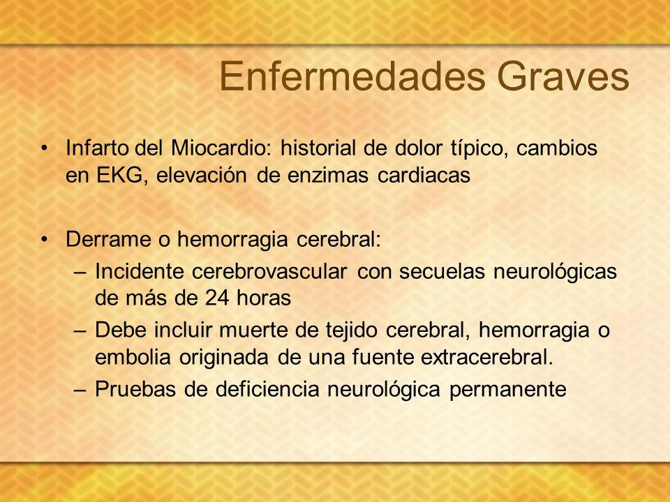 Enfermedades Graves Infarto del Miocardio: historial de dolor típico, cambios en EKG, elevación de enzimas cardiacas Derrame o hemorragia cerebral: –I