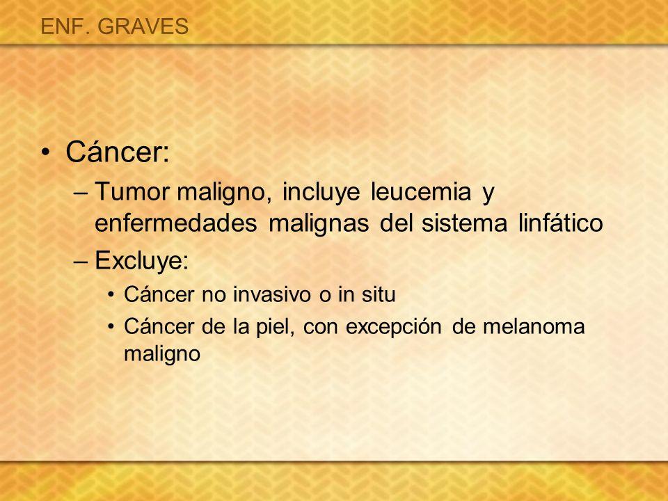 Cáncer: –Tumor maligno, incluye leucemia y enfermedades malignas del sistema linfático –Excluye: Cáncer no invasivo o in situ Cáncer de la piel, con e