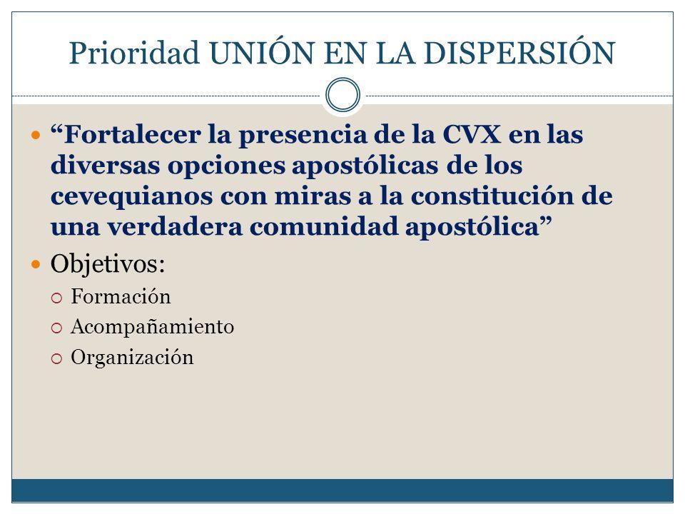 Prioridad UNIÓN EN LA DISPERSIÓN Fortalecer la presencia de la CVX en las diversas opciones apostólicas de los cevequianos con miras a la constitución