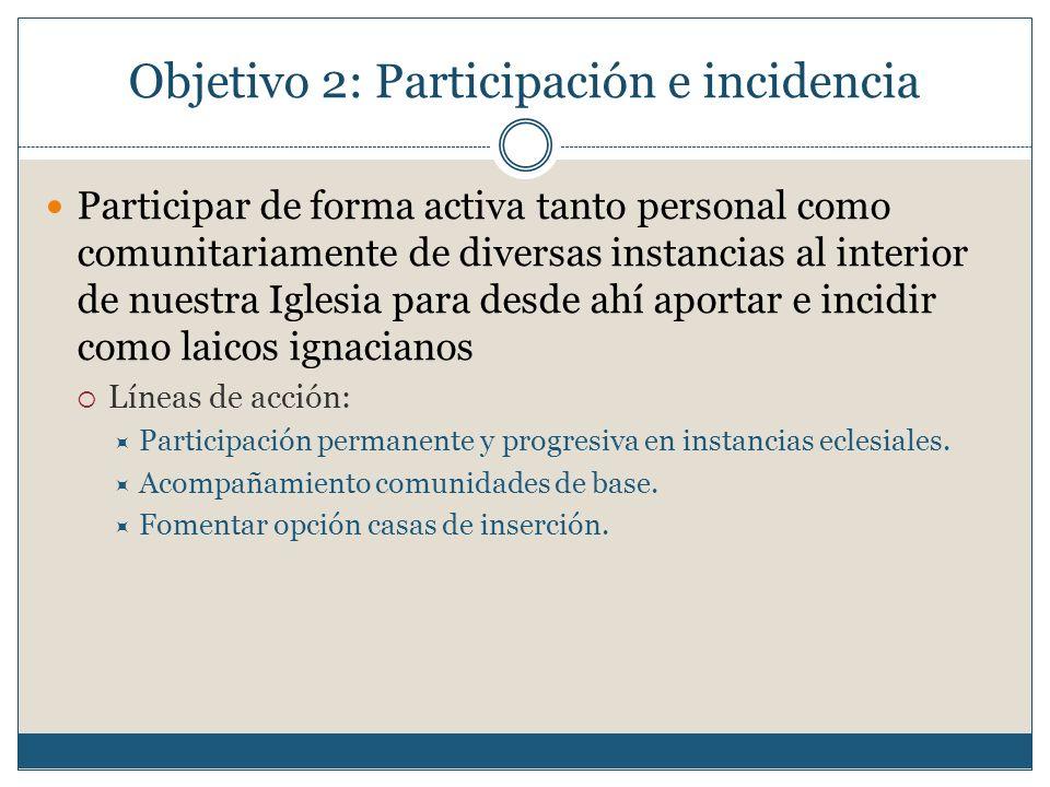 Objetivo 2: Participación e incidencia Participar de forma activa tanto personal como comunitariamente de diversas instancias al interior de nuestra I