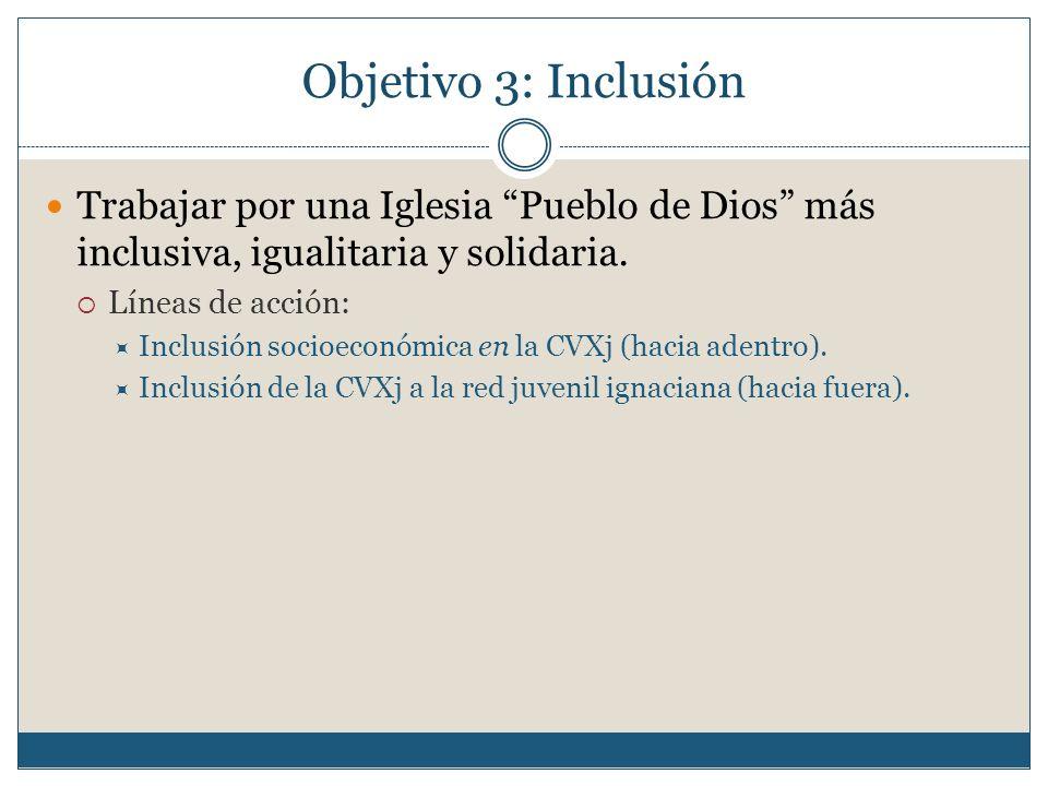 Objetivo 3: Inclusión Trabajar por una Iglesia Pueblo de Dios más inclusiva, igualitaria y solidaria. Líneas de acción: Inclusión socioeconómica en la