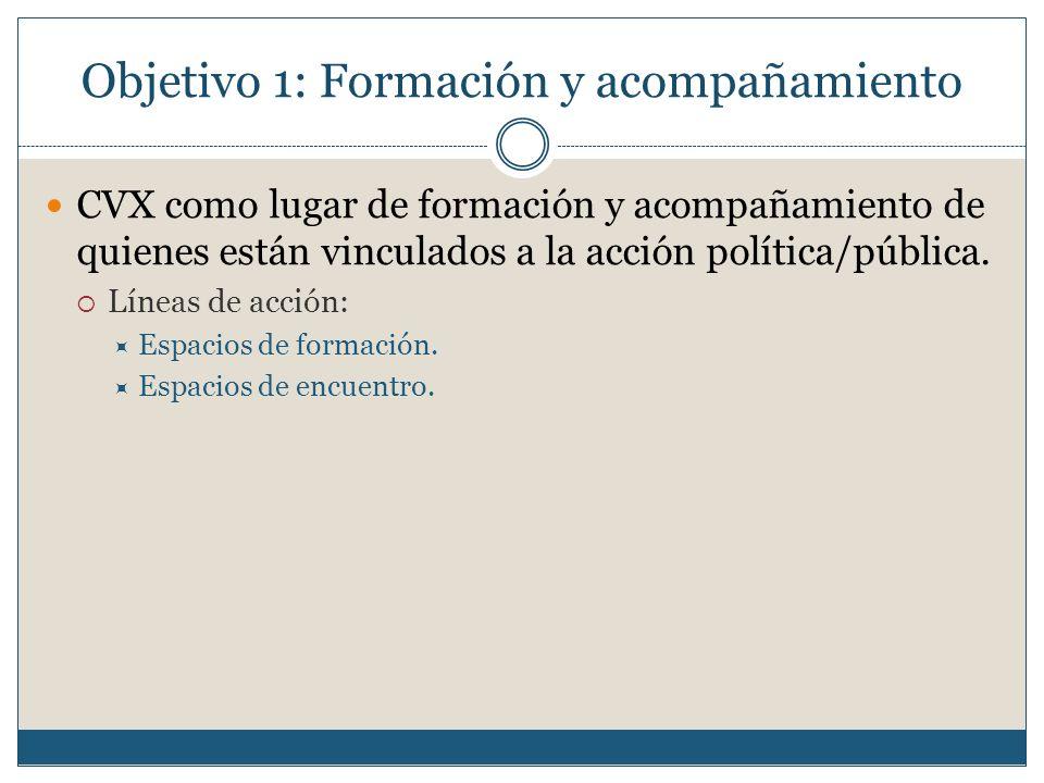 Objetivo 1: Formación y acompañamiento CVX como lugar de formación y acompañamiento de quienes están vinculados a la acción política/pública. Líneas d