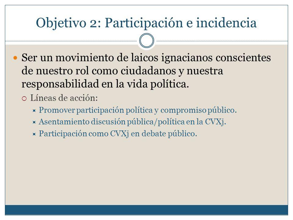 Objetivo 2: Participación e incidencia Ser un movimiento de laicos ignacianos conscientes de nuestro rol como ciudadanos y nuestra responsabilidad en