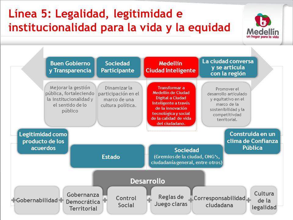 Línea 5: Legalidad, legitimidad e institucionalidad para la vida y la equidad Buen Gobierno y Transparencia Sociedad Participante La ciudad conversa y